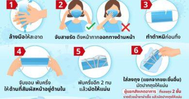 9 ขั้นตอนทิ้งหน้ากากอนามัย ใช้แล้วต้องทิ้งอย่างไร ไม่เสี่ยงติดเชื้อ